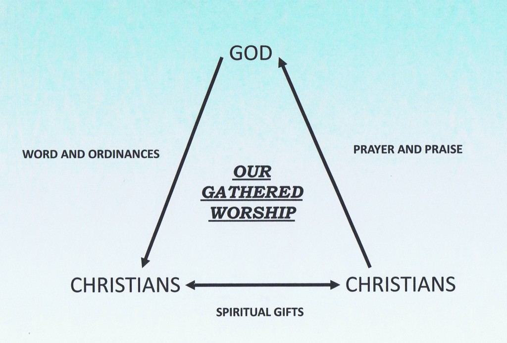 Our Gathered Worship
